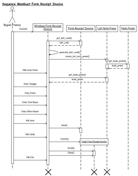 Diagram bookshelf sequence diagram iklan ccuart Images
